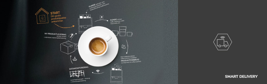 Smart Delivery coffee perfect